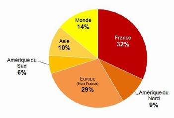 Origine des locataires - Baromètre Lodgis 2013 Location meublée à Paris