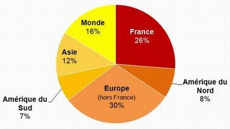 Origine géographique des loueurs de meublé à Paris - Chiffres baromètre Lodgis Location meublée Paris T3 2013