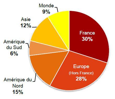 Origine géographique des loueurs de meublé à Paris - Chiffres baromètre Lodgis Location meublée Paris T1 2013
