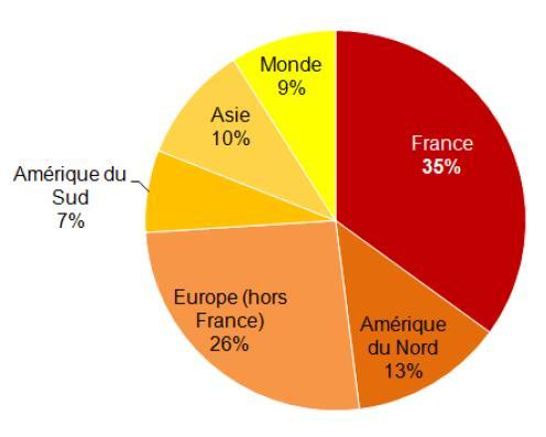 Origine géographique des loueurs de meublé à Paris - Chiffres baromètre Lodgis Location meublée Paris T2 2013
